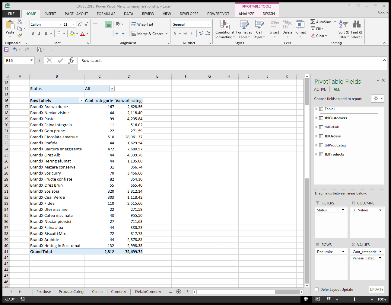 Power Pivot-Pivot Table Sort by column-Microsoft Excel 2013