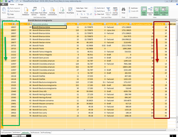 Power Pivot-Table after sort by column-Microsoft Excel 2013