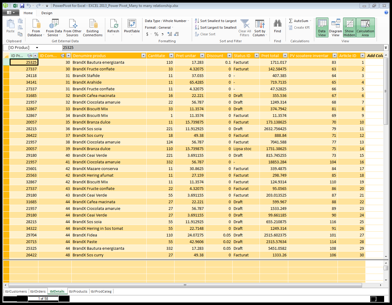 Power Pivot-Table before Sort by Column-Microsoft Excel 2013