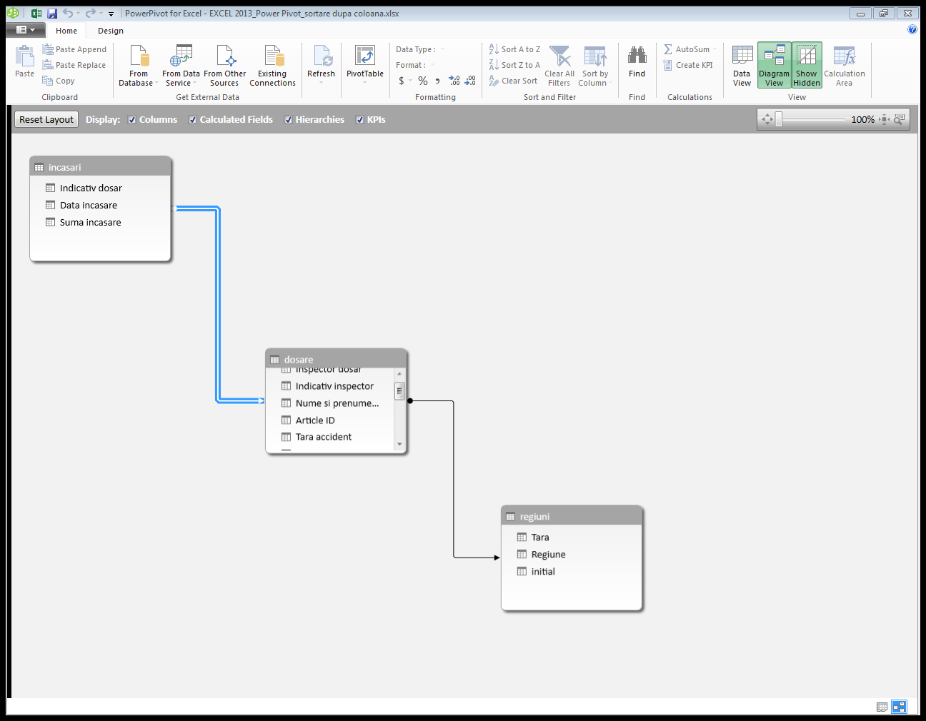 Power Pivot - Data Model, Diagram View - Microsoft Excel 2013