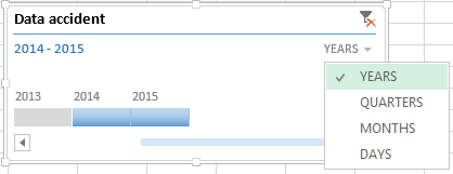Power Pivot - Timeline, Year - Microsoft Excel 2013