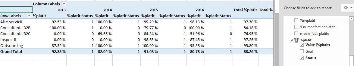 Power Pivot - Optiuni reprezentare KPI - Microsoft Excel 2013
